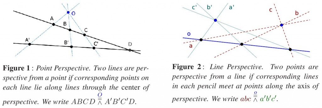Point and Line Perspective